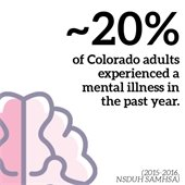 About 20% of Colorado adults experienced mental illness in the past year