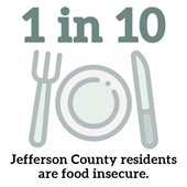 1 in 10 Jefferson County residents are food insecure.