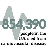 In 2017, 854,390 people in the U.S. died from cardiovascular disease