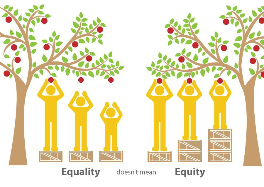 Health Equity Visual