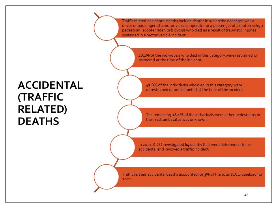 Coroner's accidental deaths cases that are traffic related, overview