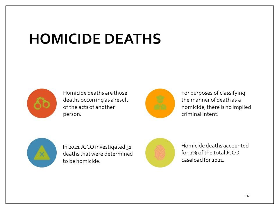 Coroner's homicide deaths cases, overview
