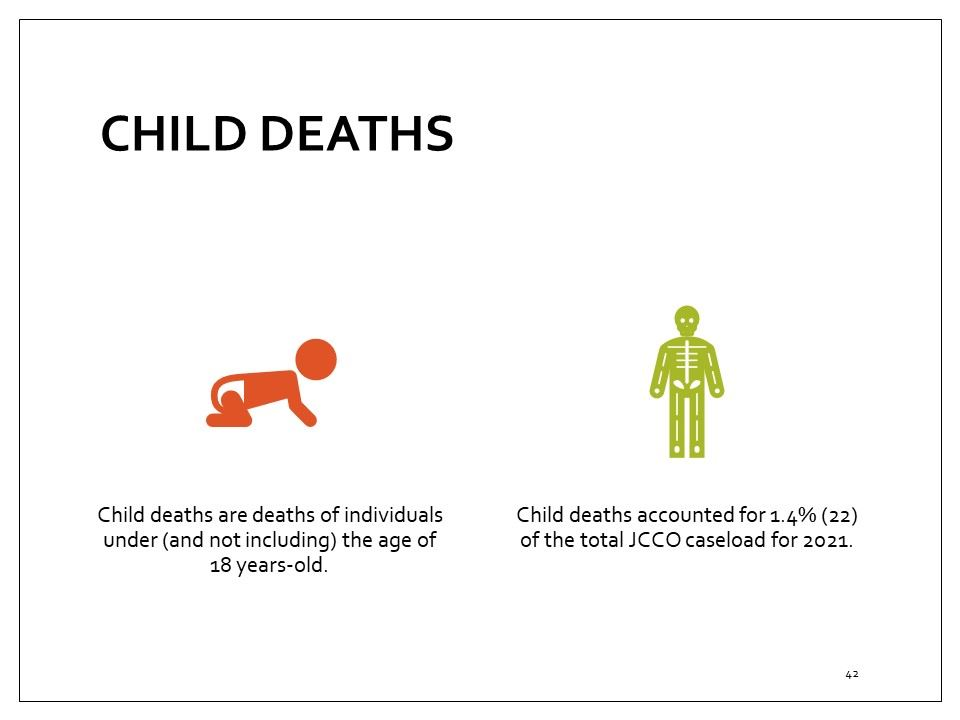 Coroner's statistics for child deaths overview