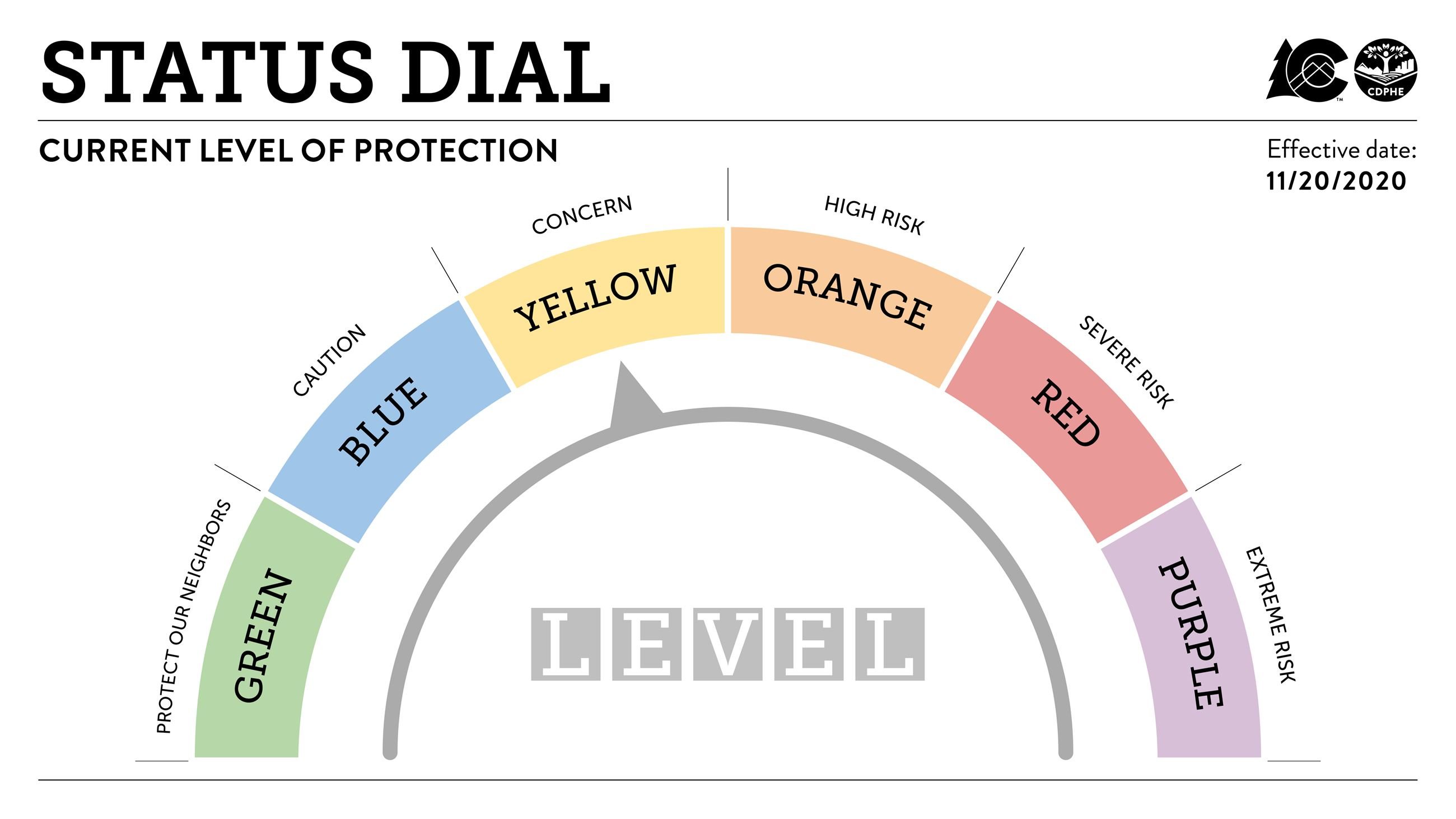 Dial-Level-Yellow