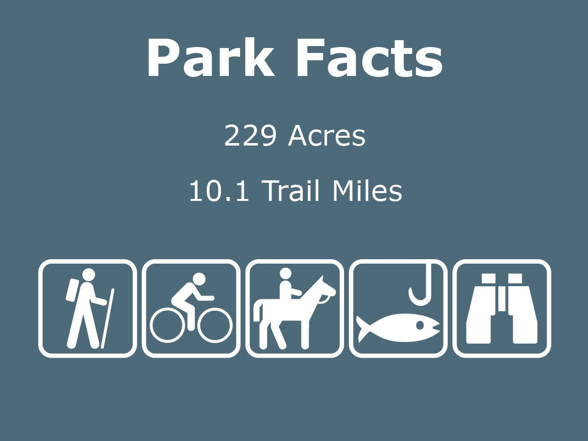 Crown Hill Park Facts